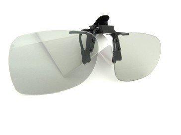 3D Brille Test - verschiedene Gestelltypen - Passive 3D Brillen