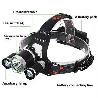 Die Stirnlampe mit 6 Stunden Leuchtdauer von AIQI 3 CREE XM-L T6 im Test und Vergleich bei Expertentesten