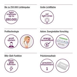 Beurer IPL10000 plus IPL-Haarentfernung]: Vorteile im Test und Vergleich