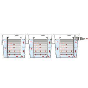 SunSun CBF-350C Teichfilter: Eigenschaften, Test und Vergleich