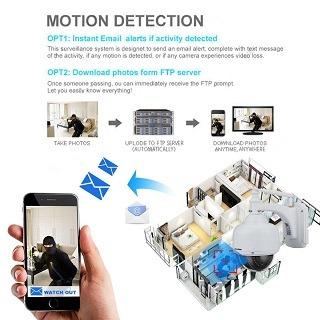Die FLOUREON 1080P Dome IP Überwachungskamera Benutzung im Test