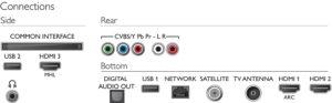 Eingang vom Philips 50PUS6162-12 im LED Fernseher Test