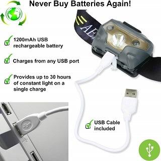 Die Stirnlampe mit inklusive USB Kabel von Aennon Top-Pro-Xs im Test und Vergleich bei Expertentesten