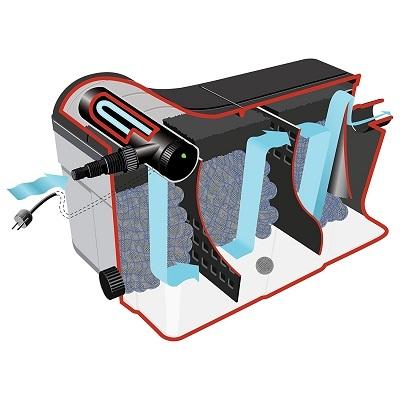 HEISSNER FPU16000-00 Mehrkammer-Teichfilter im Test 2