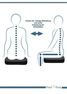 Körperhaltung mit Medi Body Sitzkissen im Test