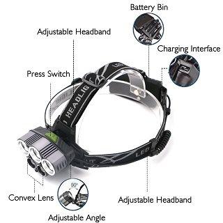 Die Stirnlampe aus ABS Kunststoff Material von S SUNINESS im Test und Vergleich bei Expertentesten