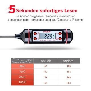 Der Grillthermometer mit 1,5 Jahr Garantie von TOPELEK CP1-GDDE im Test und Vergleich bei Expertentesten