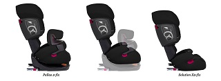 Der Kindersitz mit Isofix Befestigung von Cybex Silver Pallas 2-fix im Test und Vergleich bei Expertentesten