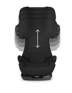 Der Kindersitz mit Seitenaufprallschutz von Cybex Silver Pallas 2-fix im Test und Vergleich bei Expertentesten