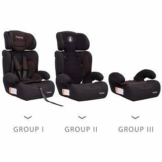 Der Kindersitz mit Seitenaufprallschutz von Froggy BCS01 im Test und Vergleich bei Expertentesten