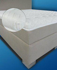 Manufaktur Design ROM II Boxspringbett: Praxiseinsatz, Test und Vergleich
