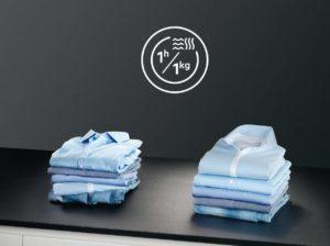 Vorteile aus einem Waschmaschine mit Trockner Test bei ExpertenTesten.de