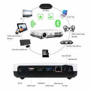 Der WOWOTO DLP Beamer mit Bluetooth Funktion im Test und Vergleich