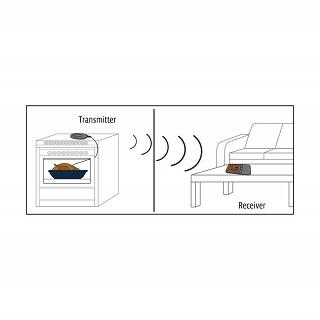 Der Grillthermometer mit 8m Reichweite von Xavax 00111382 im Test und Vergleich bei Expertentesten