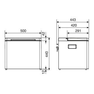 Maße von Dometic CombiCool RC 1600 Kühlbox im Test