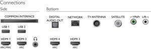 die Konnektivität eines UHD Fernsehers im Test und Vergleich