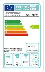 Alle Zahlen und Daten aus einem Camping waschmaschine Test