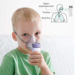 Welche Arten von Inhalator gibt es in einem Test?