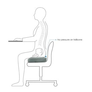 advantages of a seat cushion test at ReviewInstitute