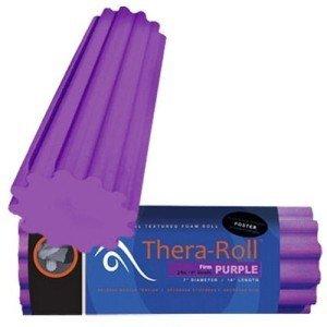 Thera-Roll Faszienrolle Eigenschaften, Test und Vergleich