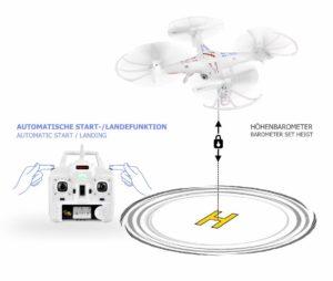 Syma X5C Explorer Quadrocopter: Rezensionen im Test und Vergleich