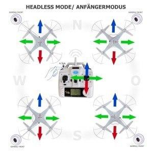 Syma X5C Explorer Quadrocopter Vorteile im Test und Vergleich