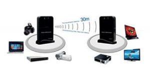celexon Expert WHD30M Wireless HDMI Verbindung