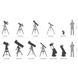 Das Preis-Leistungs-Verhältnis vom Teleskop + Testsieger im Test und Vergleich