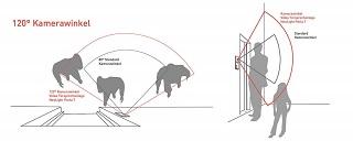 NeoLight Porta 7 Türsprechanlage: Vorteile im Test und Vergleich