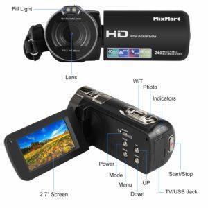 Was ist ein Videokamera Test und Vergleich?