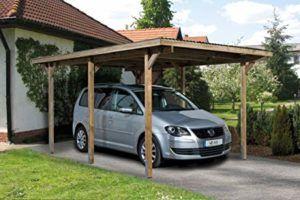 Die Handhabung vom Garage Testsieger im Test und Vergleich