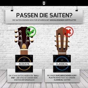 Viele Arten aus einem Gitarrensaiten Test und Vergleich