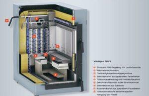 Holzvergaser Viessmann Vitoligno 150-S Aufbau