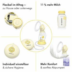 Ratgeber aus einem Elektrische Milchpumpe Test und Vergleich