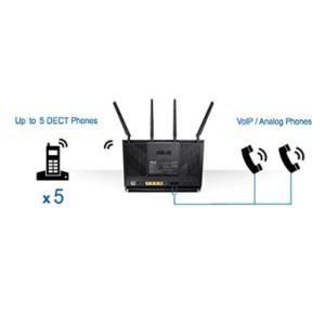Nach diesen Testkriterien werden VoIP Router bei ExpertenTesten.de verglichen
