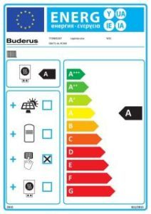 Buderus Gas Brennwertkessel Logaplus W22 RC310 14kW Energielabel