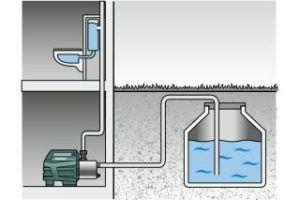 Hauswasserautomat Metabo 600979000 Brauchwasser Illstration
