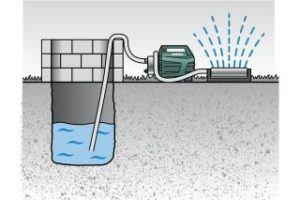 Hauswasserautomat Metabo 600979000 Illstration