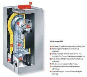 Viessmann Gas Brennwertkessel Vitocrossal 300 Innen