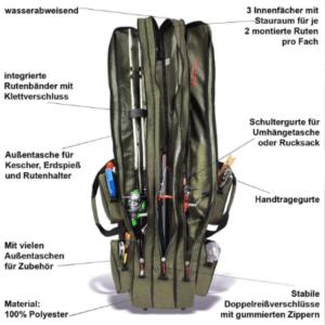Was ist ein Rutentaschen Test und Vergleich?
