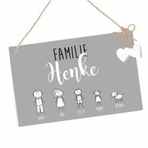 Was ist eine Türschilder Familie Test und Vergleich?