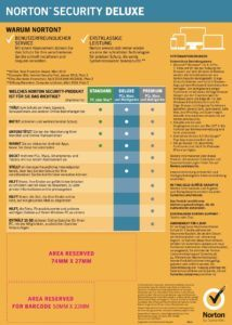 Die Bestseller aus einem Windows 10 Anti-Viren-Programm Test und Vergleich