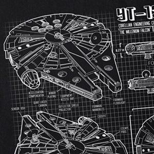 Die Handhabung vom Star Wars Testsieger im Test und Vergleich