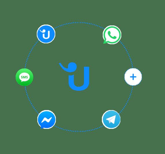 Live-Chat-Software, die Ihrem Unternehmen hilft