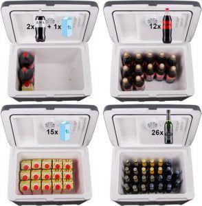 Die verschiedenen Anwendungsbereiche aus einem Kühlbox Test bei ExpertenTesten