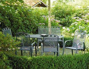 Wichtige Kaufkriterien für Gartenstühle aus Metall