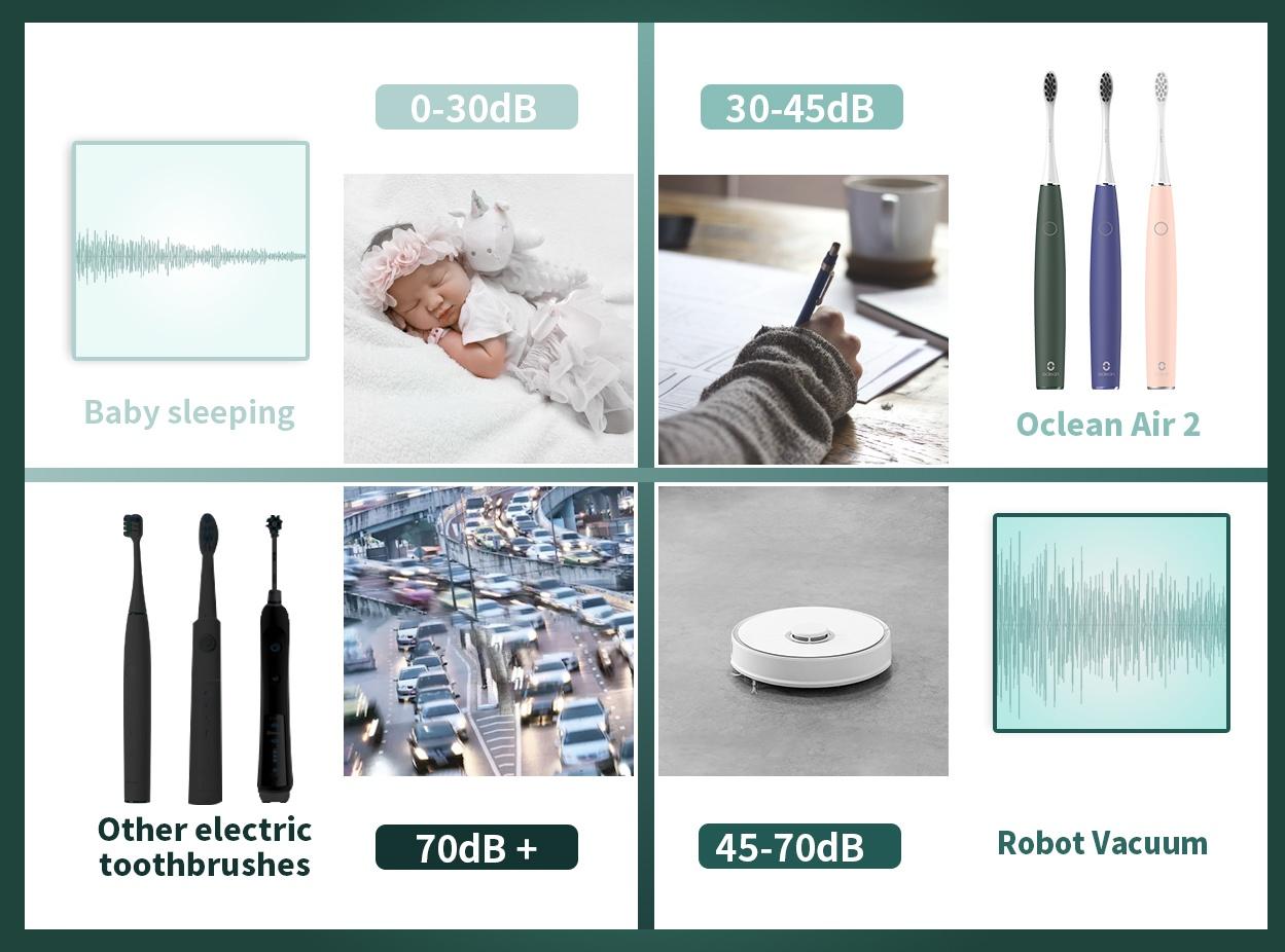 Mit der Oclean Air 2 kaufen Sie die leiseste Zahnbürste der Welt