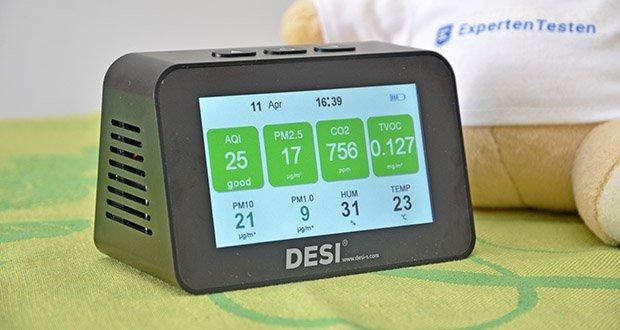 DESI-System DESI Monitor Luftquailitätsmonitor im Test - man kann von einem höheren Ansteckungsgrad ausgehen, wenn der CO₂-Wert höher als 1.000 ppm und die Luftfeuchtigkeit unter 40% ist